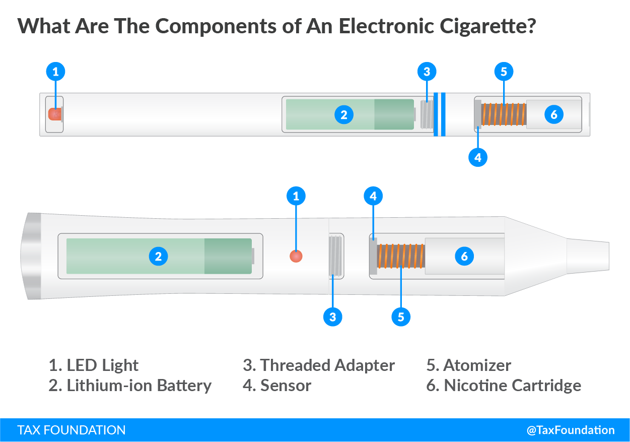 Vaporizer E-cigarette Diagram